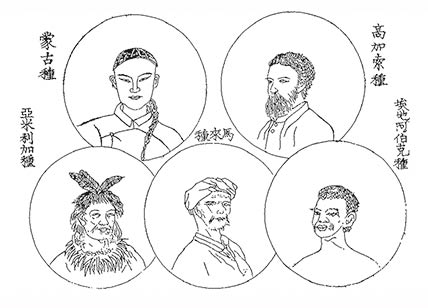 Blumenbach's influence on Meiji textbooks (Takezawa 2015)